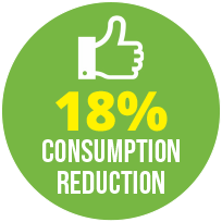 DTWISE EPALME Case Study Consumption Reduction