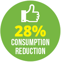 DTWISE Hertz Case Study Consumption Reduction